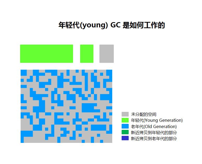jvm-gc-g1-006.png