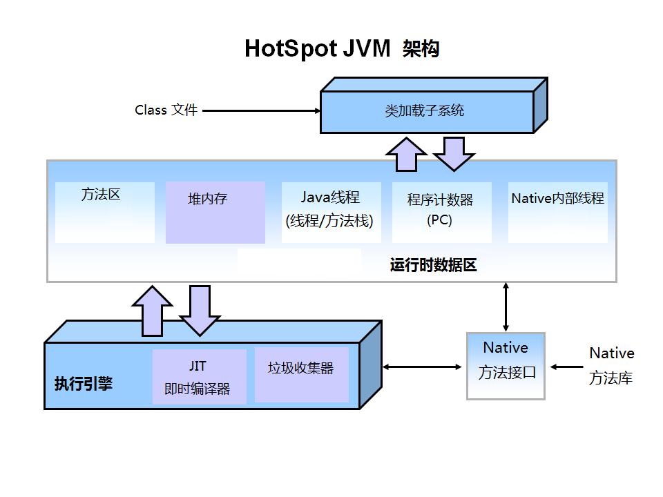 jvm-gc-g1-002.png