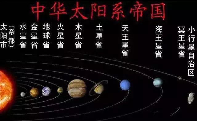 中华太阳系帝国