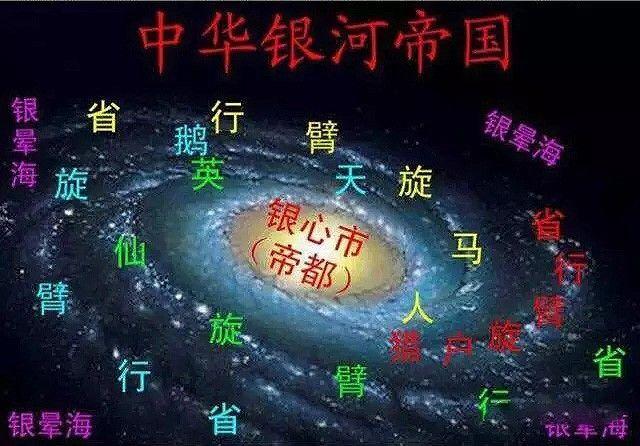中华银河帝国