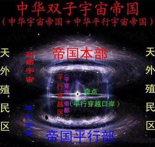 中华双子宇宙帝国