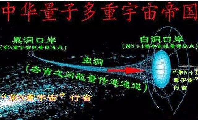 中华量子多重宇宙帝国