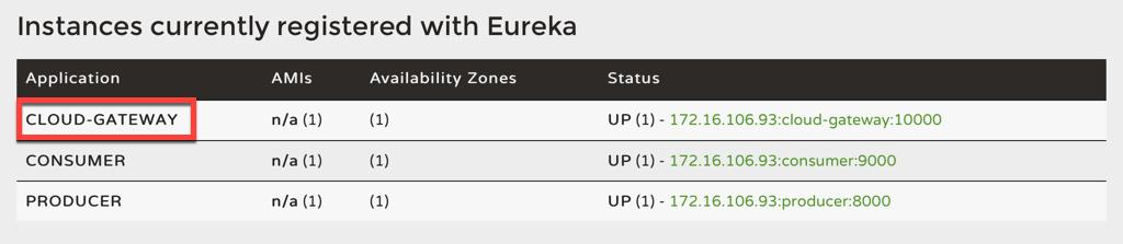 gateway in eureka