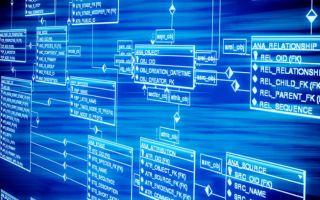 MySQL高性能表设计规范