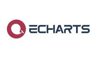 在 Java 项目中使用 ECharts