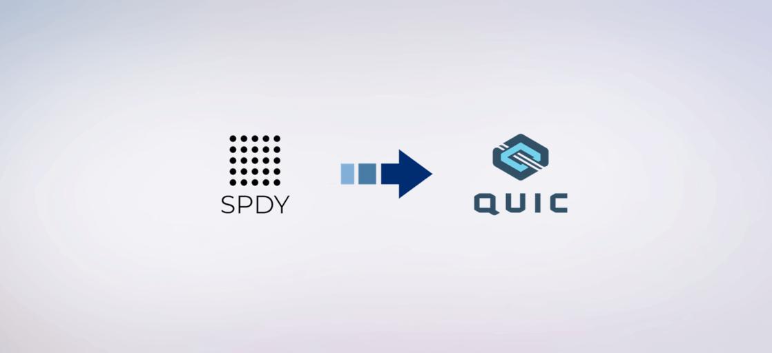 HTTP/3:从 SPDY 到 QUIC